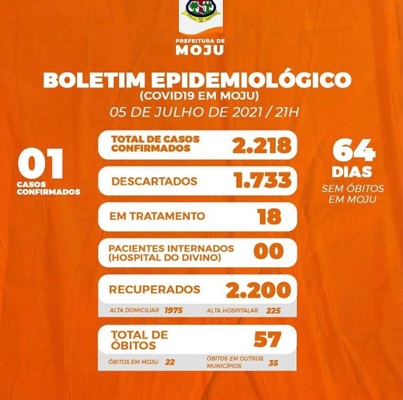 Boletim COVID-19 (05/07/2021) - Prefeitura Municipal de ...